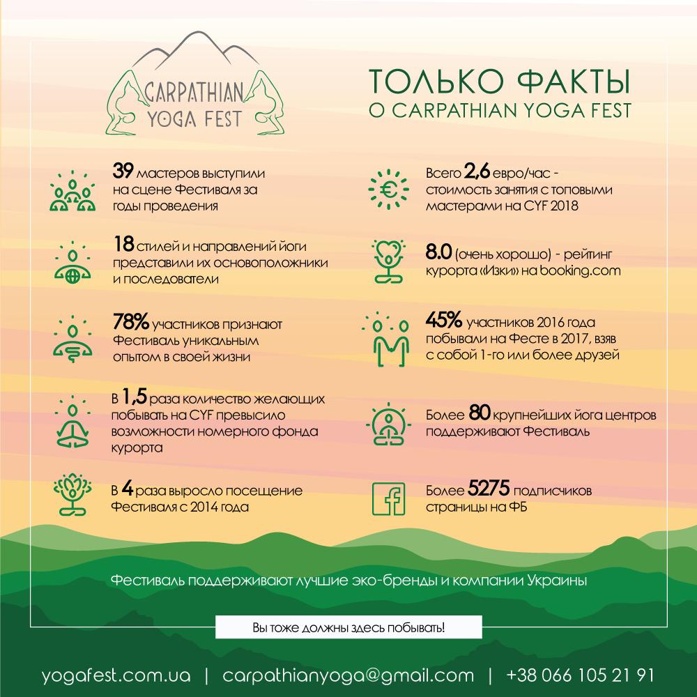 infografika_CYF_Izki_2018_rus